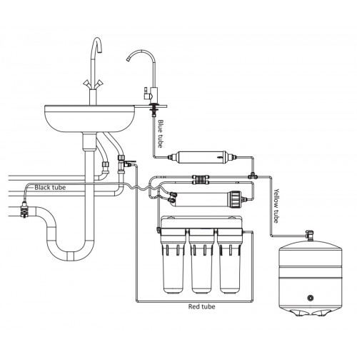 ecosoft 5 stage ro system  unpumped
